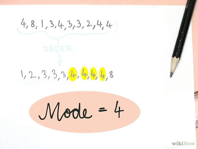 how to interpret the mean median and mode